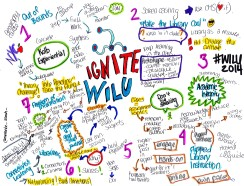 Session_IgniteWILU